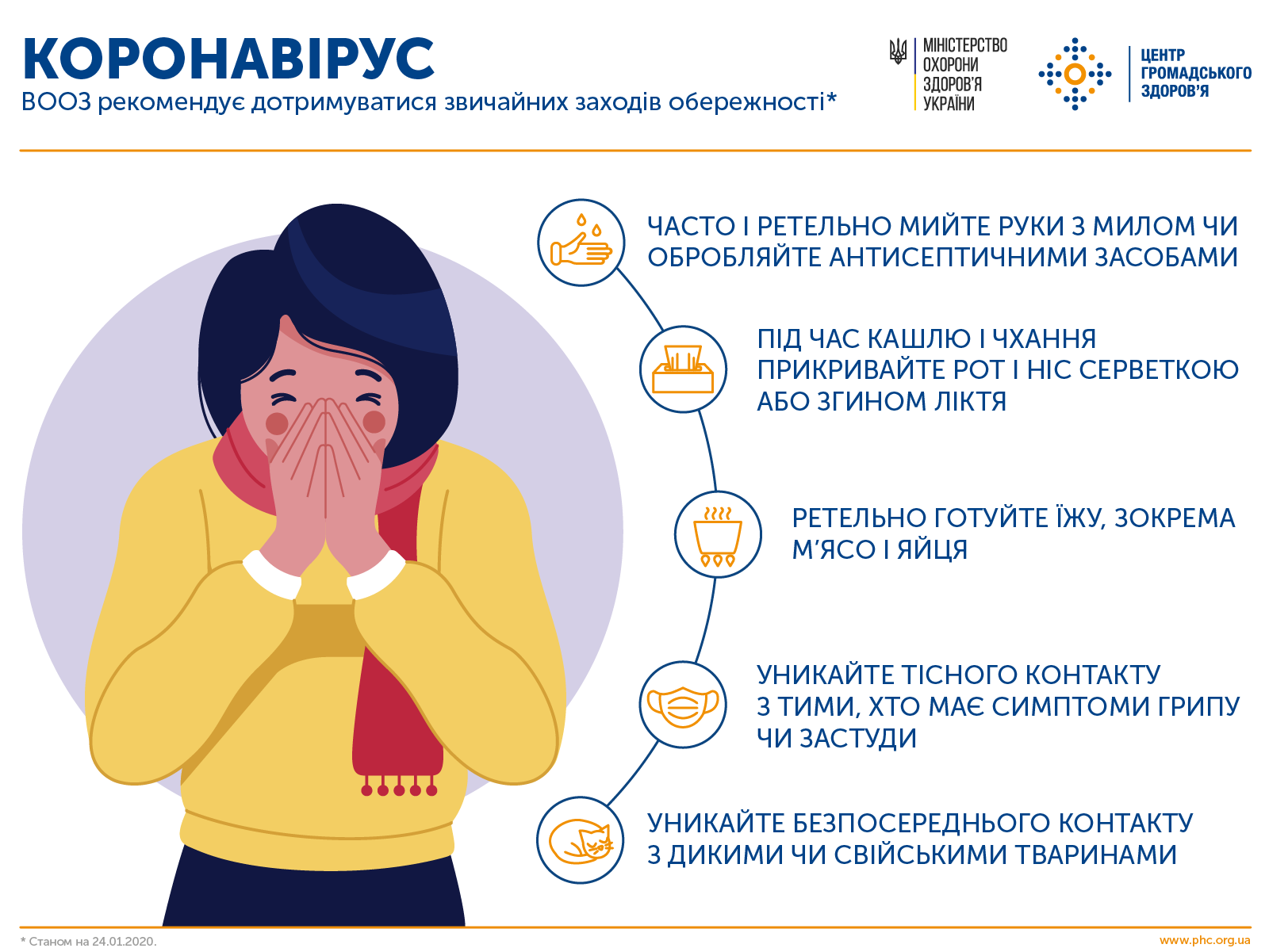 Пам'ятка для населення щодо коронавірусу COVID-19. | Томаківська селищна рада